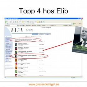 Topp 4 hos Elib