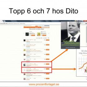 """Två titlar på tio-i-topp hos Dito i kategorin """"Ekonomi & ledarskap"""" även i april"""