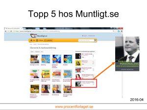 """Femte plats """"bästsäljare"""" hos Muntligt för Ingemar Fredrikssons """"Problem med personalens attityd och engagemang?"""" utgiven av Procentförlaget."""