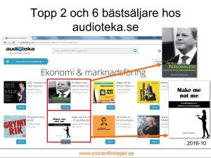 """Två titlar av Ingemar Fredriksson på topp tio hos Audioteka idag: """"Problem med personalens attityd och engagemang"""" samt """"Make me not me - produktberättelser som säljdrivare och identitetsbyggare"""". Båda utgivna på ProcentFörlaget."""